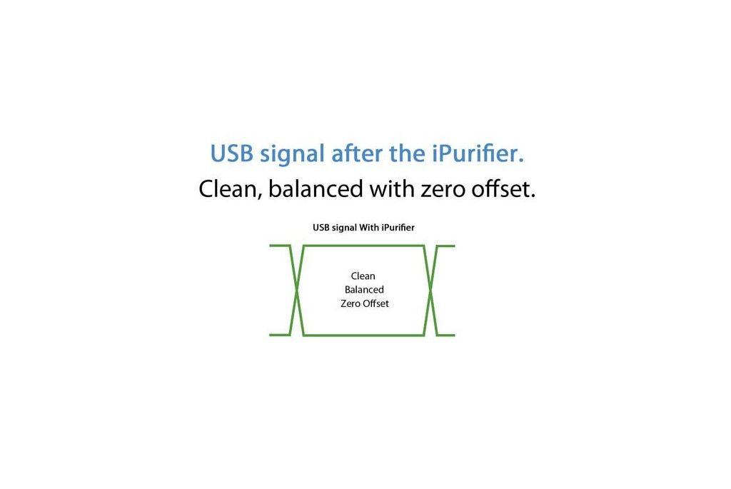 Filtro para auriculares iFi iPurifier