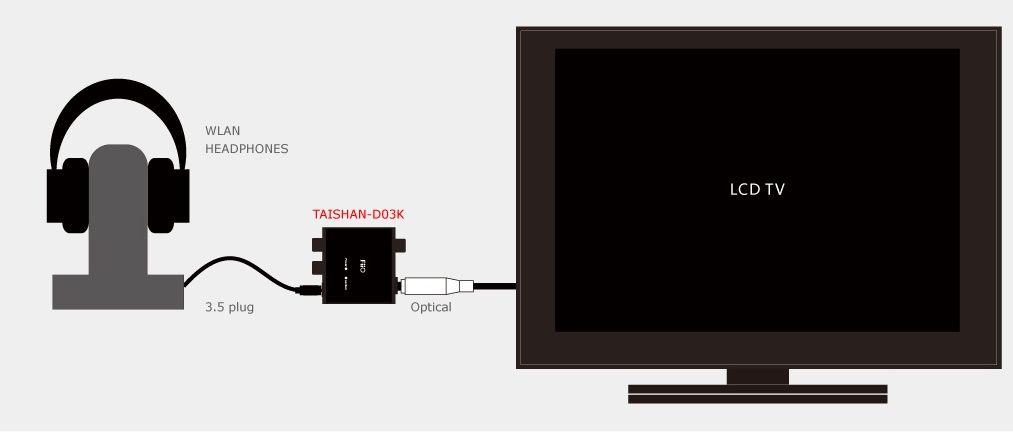 FiiO Taishan D03K - Aplicaciones