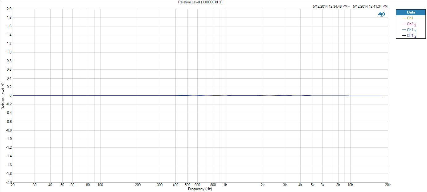 El mejor reproductor mp3 iBasso DX90
