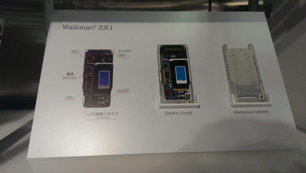 Interior del Walkman ZX1 donde se ven los circuitos de audio en la parte de abajo