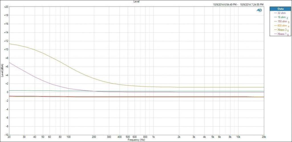 Matrix M-Stage HPA2 vs IFI ICAN. Amplificador de auriculares 1
