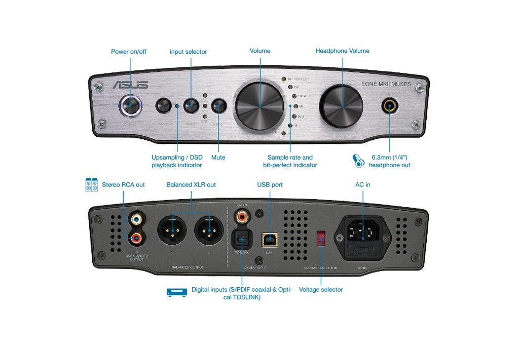 Asus Xonar Essence One MKII Muses Edition amplificador y DAC USB