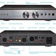 Asus Essence III Preamplificador, DAC USB y amplificador de auriculares