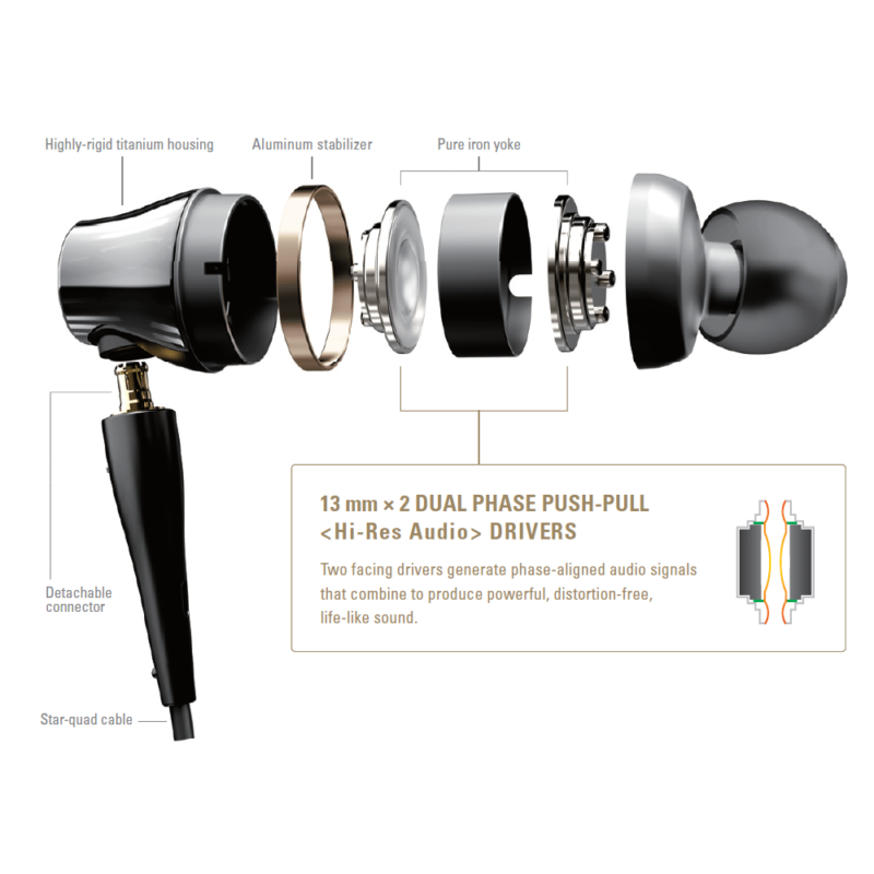Audio Technica ATH-CKR100iS. Auriculares In-Ear