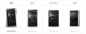 Astell & Kern Playback duración batería