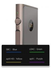 Shanling M6 PRO Reproductor de música HiFi Bluetooth