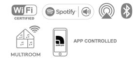 Audio Pro A10 Conexiones